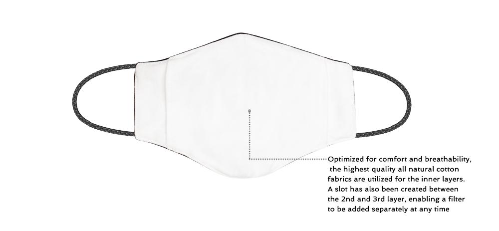 Inner Layer Mask